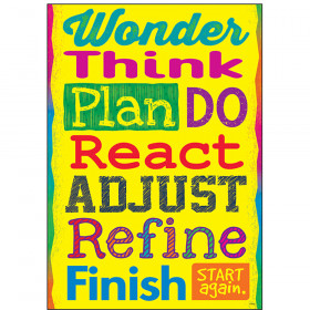 Wonder Think Plan DO React… ARGUS® Poster