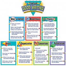 "Traits of Good Writing Bulletin Board, 12"" x 18"", Grades K and up"