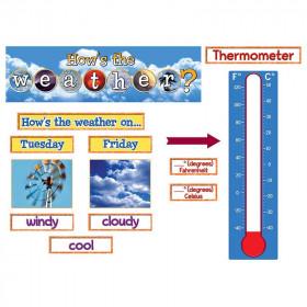 How?s the Weather? Mini Bulletin Board