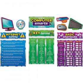 Computer Smarts Bulletin Board