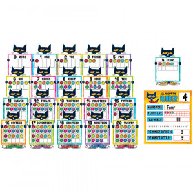 Pete The Cat Numbers 0 To 20 Bulletin Board Set