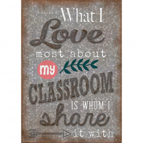 What I Love Most About My Classroom Home Sweet Classroom Poster