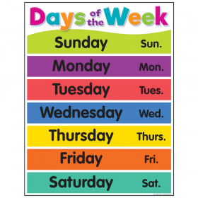 """Colorful Days of the Week Chart, 17"""" x 22"""""""