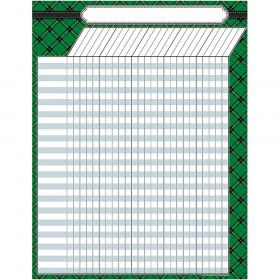 Green Plaid Incentive Chart