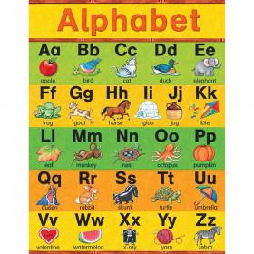 SW Alphabet Chart