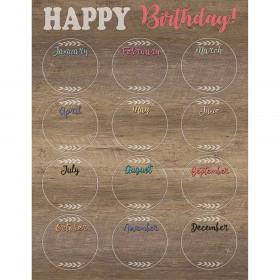 Happy Birthday Chart Home Sweet Classroom