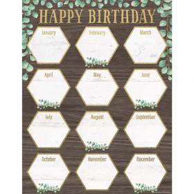 "Eucalyptus Happy Birthday Chart, 17"" x 22"""