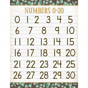 "Eucalyptus Numbers 0-30 Chart, 17"" x 22"""