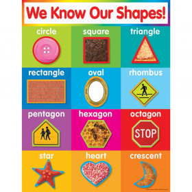 Shapes Chart, Grade Pre-K to 5th