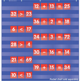 Numbers & Counting Pocket Chart Add Ons