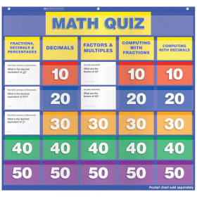 Math Class Quiz Gr 5-6 Pocket Chart Add Ons