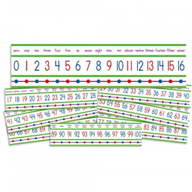 Numbers 0-100! Mini Bulletin Board Set