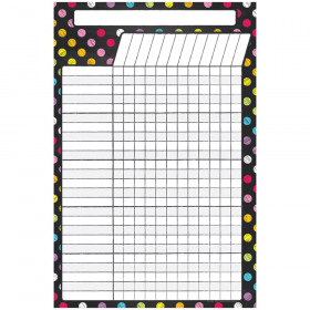 "Magnetic Write & Wipe Incentive Chart Neon Chalk, 12"" x 18"""