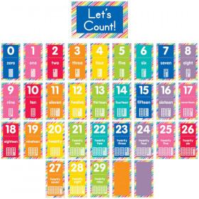 Just Teach Number Cards Bulletin Board Set School Girl Style