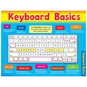 "Computer Keyboard Basics Learning Chart, 17"" x 22"""