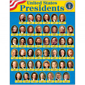 "United States Presidents Learning Chart, 17"" x 22"""